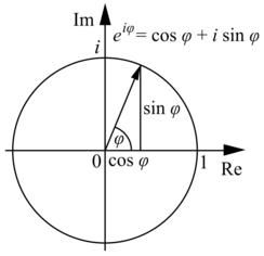 Euler's Formula: a Calculus Approach