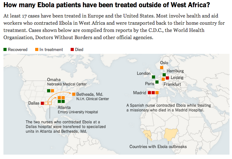 Ebola info graphic by the New York Times. More facts and graphics can be found at http://www.nytimes.com/interactive/2014/07/31/world/africa/ebola-virus-outbreak-qa.html#outside-africa