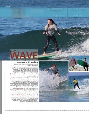 JerdThursdays Surf