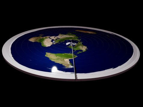 The Earth is Flat